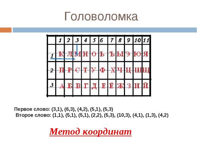 Головоломка Первое слово: (3,1), (6,3), (4,2), (5,1), (5,3) Второе слово: (1,...