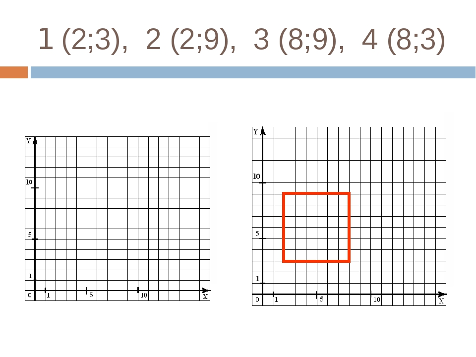 1 (2;3), 2 (2;9), 3 (8;9), 4 (8;3)