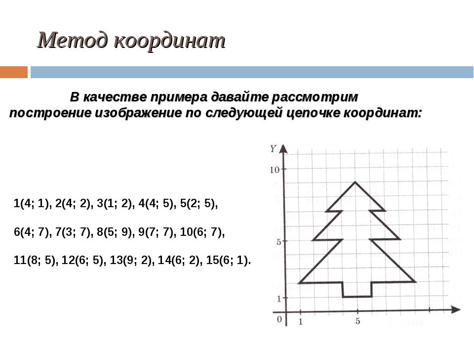 Метод координат В качестве примера давайте рассмотрим построение изображение...
