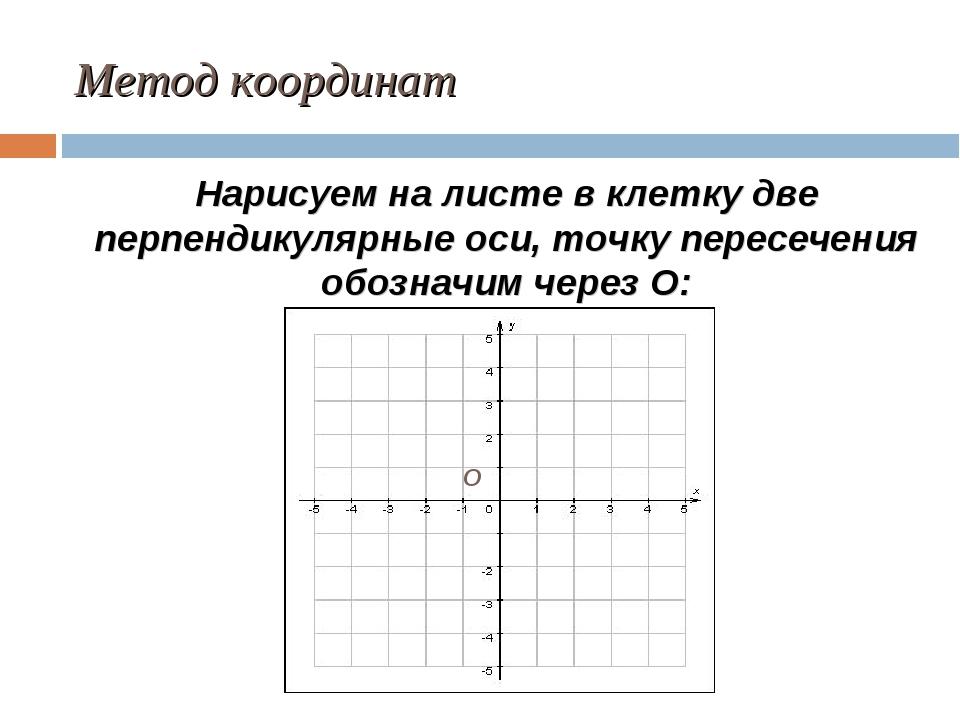 Метод координат Нарисуем на листе в клетку две перпендикулярные оси, точку пе...