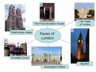 Faces of London Westminster Abbey Piccadilly Circus Buckingham Palace Big Ben