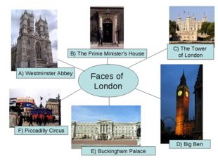 Faces of London A) Westminster Abbey F) Piccadilly Circus E) Buckingham Palac