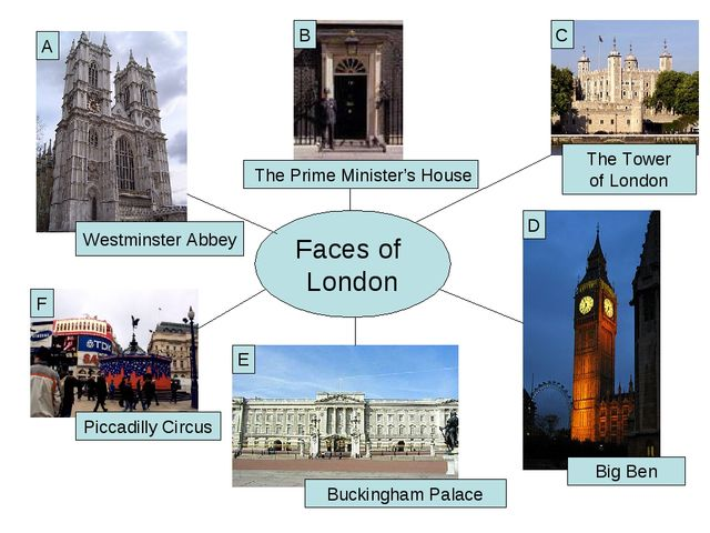 Faces of London Westminster Abbey Piccadilly Circus Buckingham Palace Big Ben...