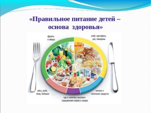 «Правильное питание детей – основа здоровья»