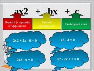 ax2 + bх + c Первый (старший) коэффициент Свободный член Второй коэффициент x