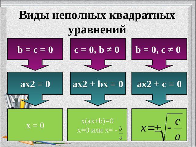 Виды неполных квадратных уравнений b = c = 0 c = 0, b ≠ 0 b = 0, c ≠ 0 ax2 =...
