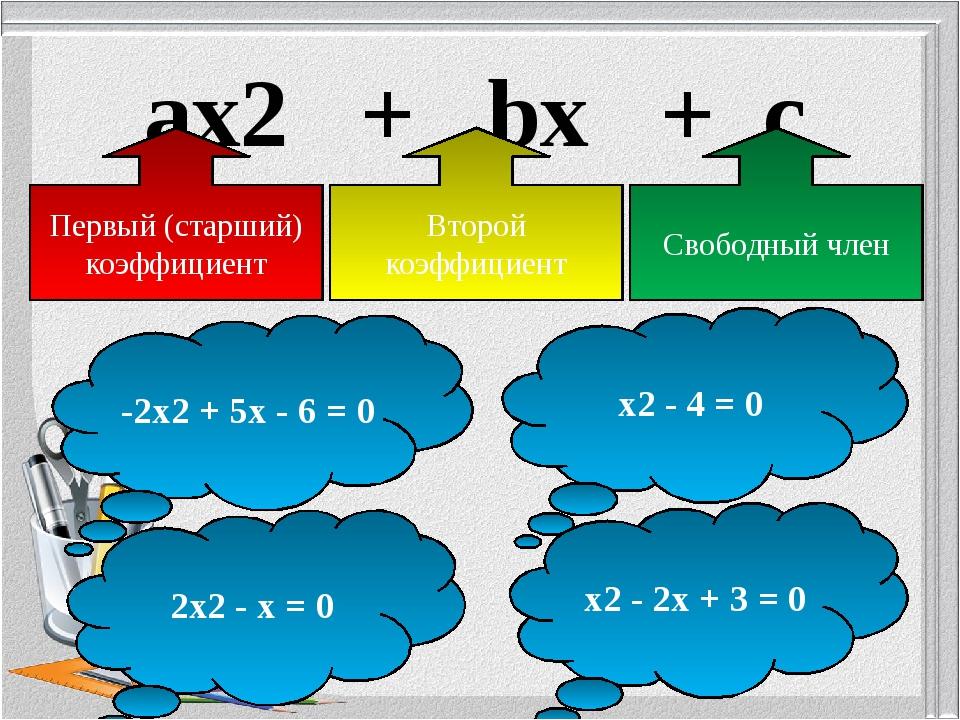 ax2 + bх + c Первый (старший) коэффициент Свободный член Второй коэффициент x...