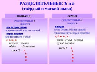 РАЗДЕЛИТЕЛЬНЫЕ Ъ и Ь (твёрдый и мягкий знаки) подъезд семья Разделительный Ъ
