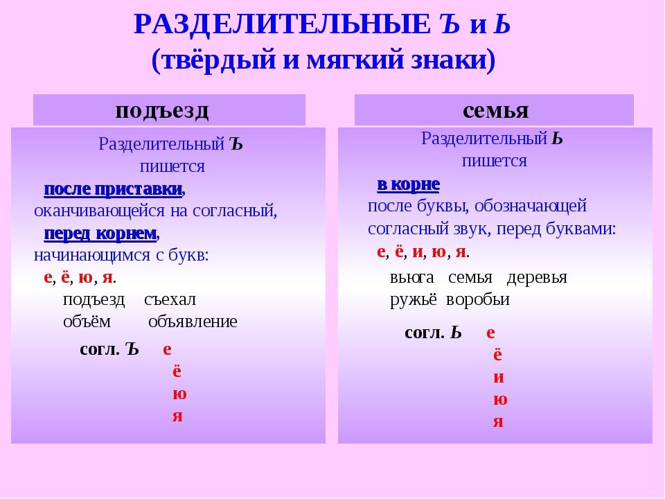 РАЗДЕЛИТЕЛЬНЫЕ Ъ и Ь (твёрдый и мягкий знаки) подъезд семья Разделительный Ъ...
