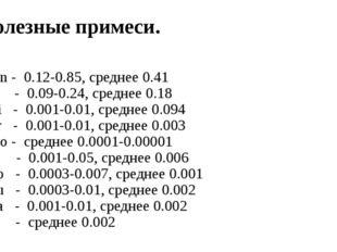 Полезные примеси. Mn - 0.12-0.85, среднее 0.41 Ti - 0.09-0.24, среднее