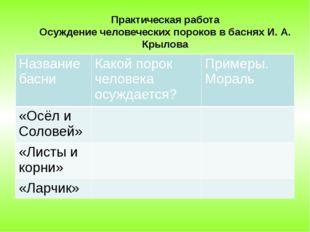 Практическая работа Осуждение человеческих пороков в баснях И. А. Крылова Наз
