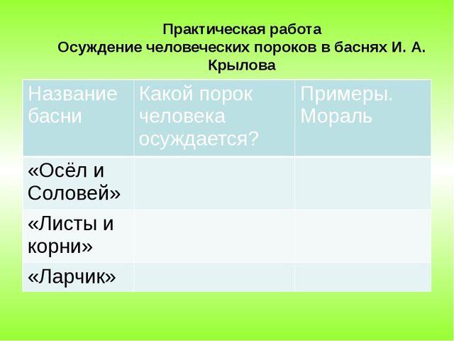 Практическая работа Осуждение человеческих пороков в баснях И. А. Крылова Наз...