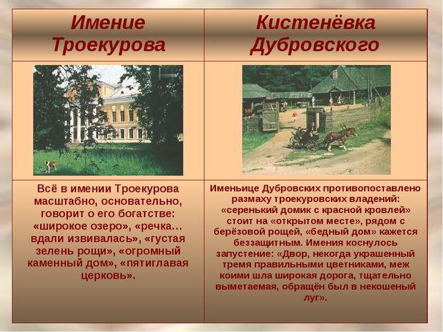 Имение ТроекуроваКистенёвка Дубровского  Всё в имении Троекурова масштабно,...