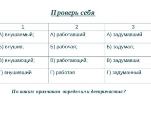 Проверь себя По каким признакам определили деепричастия? 1 2 3 А) внушаемый;