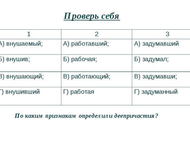 Проверь себя По каким признакам определили деепричастия? 1 2 3 А) внушаемый;...