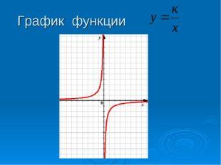 График функции