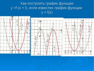 Как построить график функции у =f (x + l), если известен график функции у = f