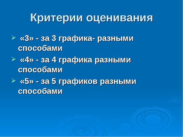 Критерии оценивания «3» - за 3 графика- разными способами «4» - за 4 графика...