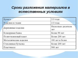 Сроки разложения материалов в естественных условиях Бумага 2-3 года Изделия и