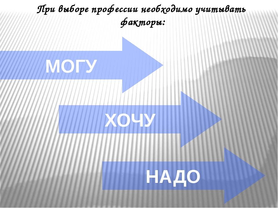 МОГУ При выборе профессии необходимо учитывать факторы: НАДО ХОЧУ