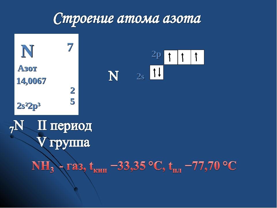 N Азот 14,0067 2 5 7 2s22p3 2s 2p