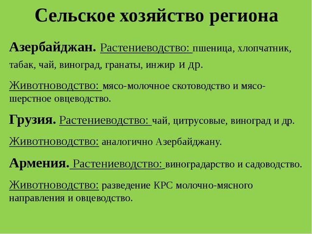 Сельское хозяйство региона Азербайджан. Растениеводство: пшеница, хлопчатник,...