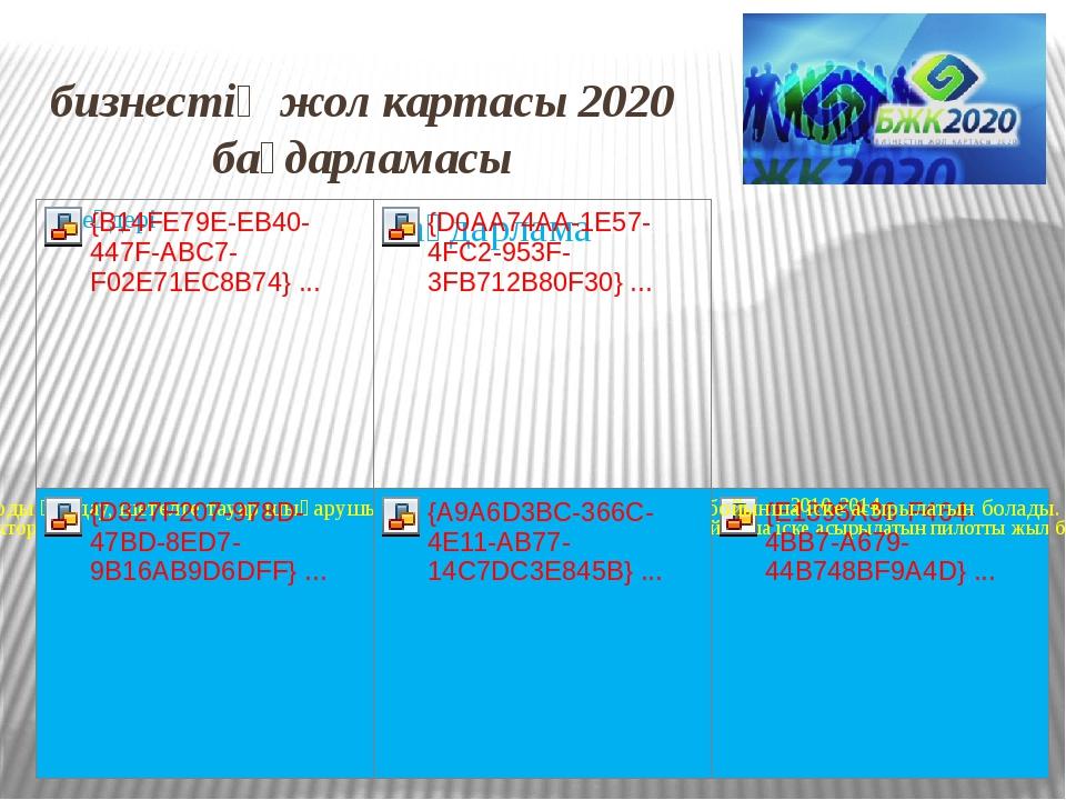 бизнестің жол картасы 2020 бағдарламасы