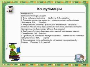 Консультации Методическая планерка Ежемесячно 3.1. Утверждение плана работы п