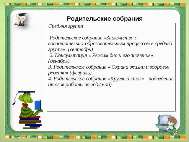 Родительские собрания Методическая планерка Ежемесячно 3.1. Утверждение плана...