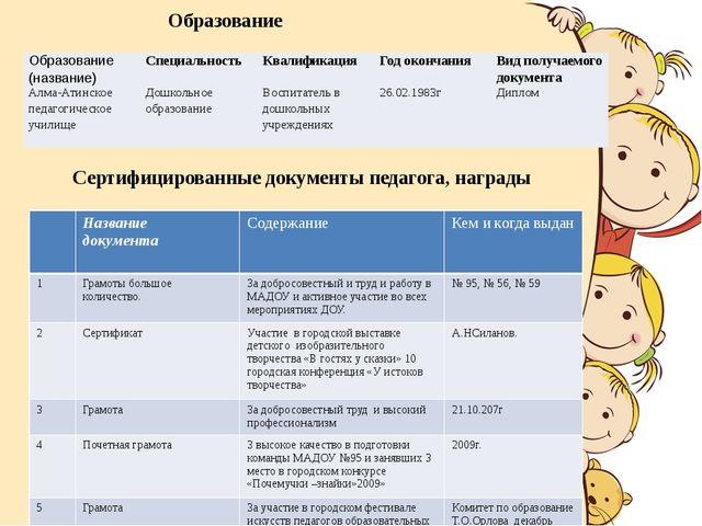 Сертифицированные документы педагога, награды Образование Образование(назван...