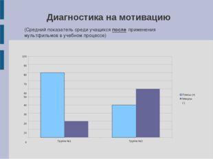Диагностика на мотивацию Группа №1 Группа №2 40 30 20 10 0 50 100 90 80 70 60