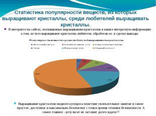 Статистика популярности веществ, из которых выращивают кристаллы, среди любит