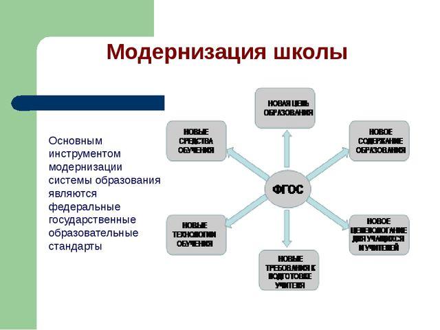 Модернизация школы Основным инструментом модернизации системы образования явл...
