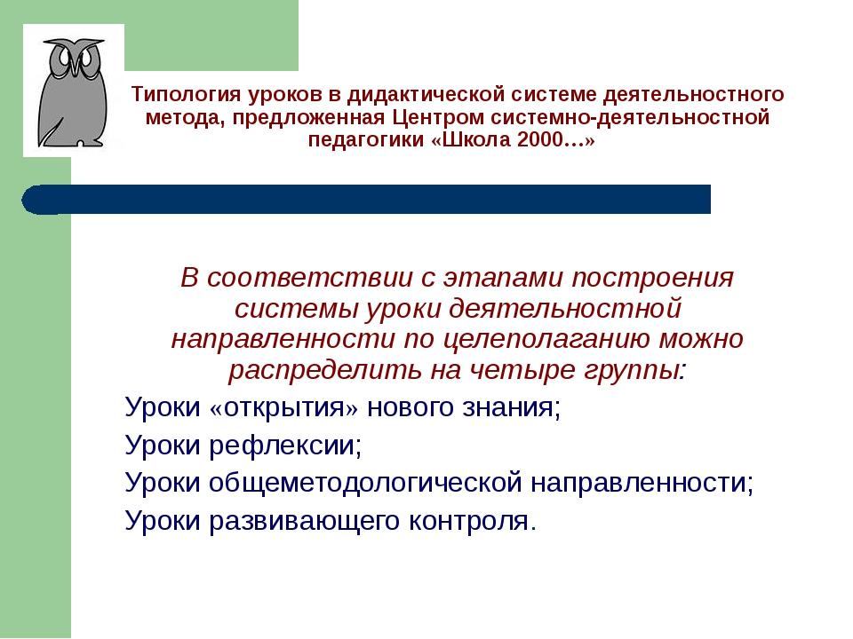 Типология уроков в дидактической системе деятельн...