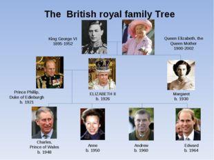 King George VI 1895-1952 Queen Elizabeth, the Queen Mother 1900-2002 ELIZABET