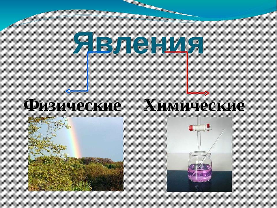 Явления Физические Химические