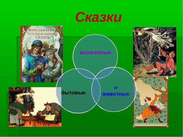Как сделать проект сказка 3 класс
