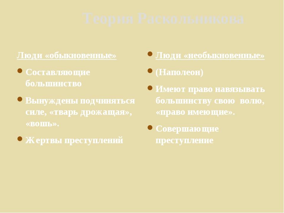 Теория Раскольникова Люди «обыкновенные» Составляющие большинство Вынуждены...