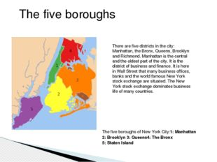 The five boroughs of New York City:1: Manhattan 2: Brooklyn 3: Queens4: The