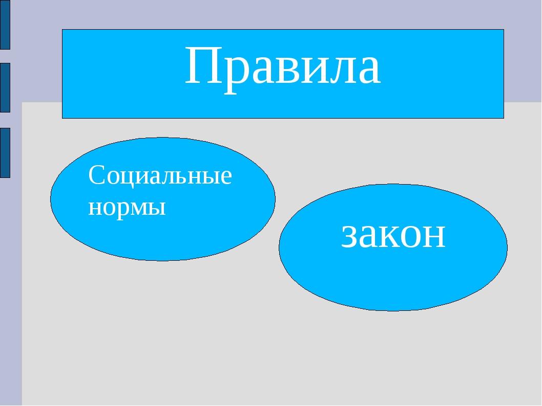 Правила Социальные нормы закон