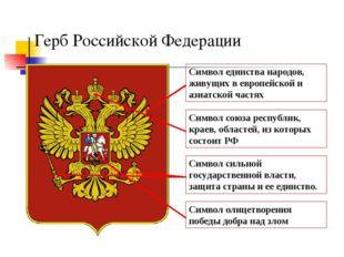 Герб Российской Федерации Символ единства народов, живущих в европейской и аз