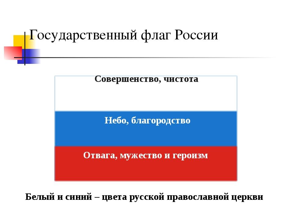 Государственный флаг России Отвага, мужество и героизм Небо, благородство Сов...