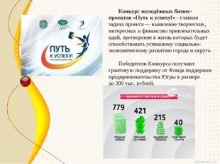 Конкурс молодёжных бизнес-проектов «Путь к успеху!» - главная задача проекта