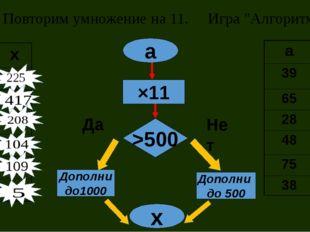"""Повторим умножение на 11. Игра """"Алгоритм"""" а ×11 >500 Дополни до1000 Дополни д"""