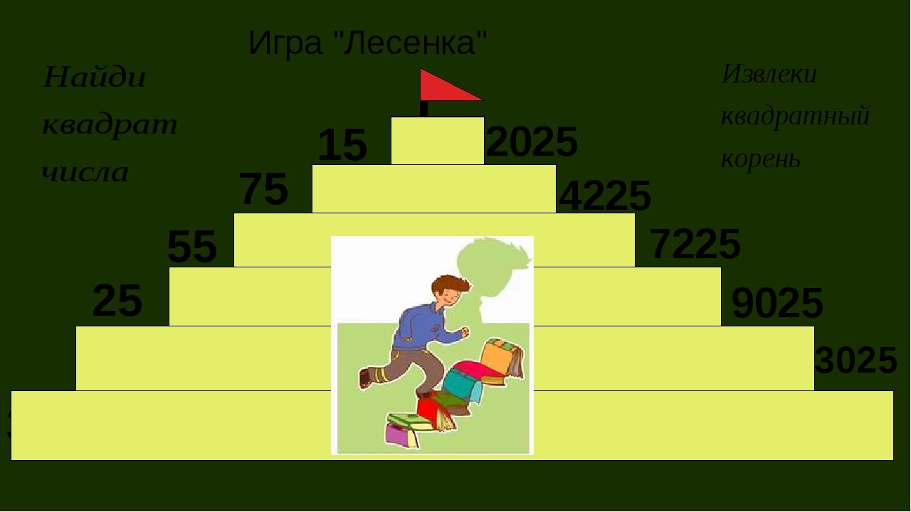"Игра ""Лесенка"" 35 25 55 75 15 3025 9025 7225 4225 -2025"