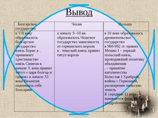 Вывод Болгарское государство Чехия Польша к VII векуобразовалосьболгарское го