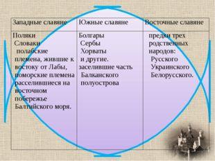Западные славяне Южные славяне Восточные славяне Поляки Словаки полабскиеплем