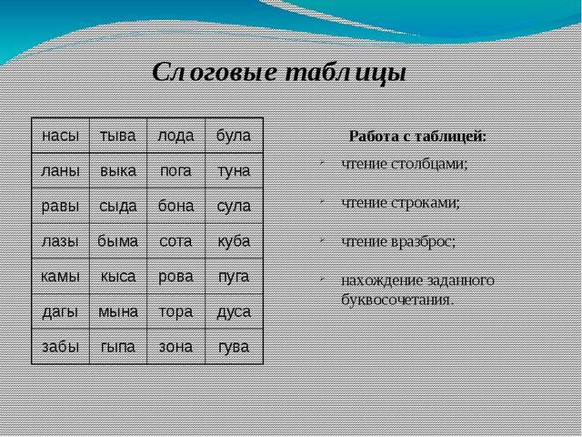 Слоговые таблицы Работа с таблицей: чтение столбцами; чтение строками; чтение...