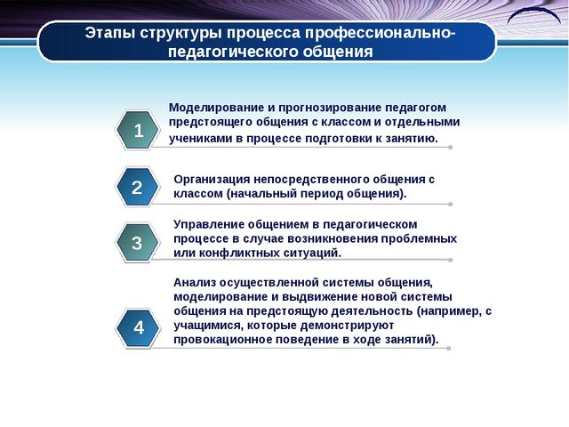 Этапы структуры процесса профессионально-педагогического общения Моделировани...
