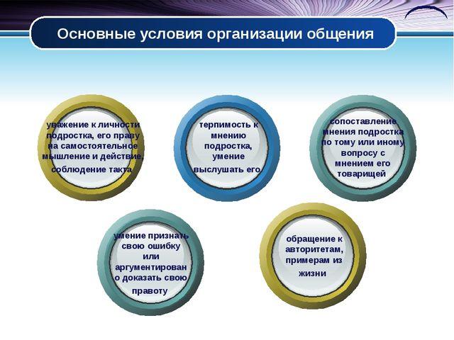 Основные условия организации общения уважение к личности подростка, его праву...
